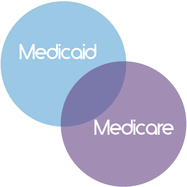 medicaid-vs-medicare-02