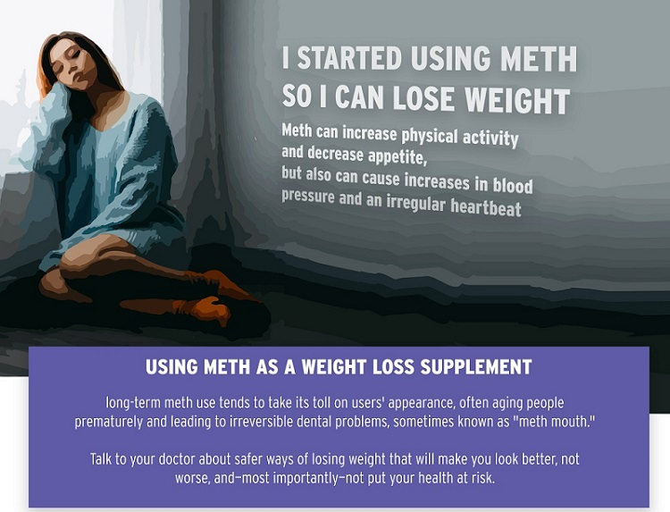 weight for weight loss